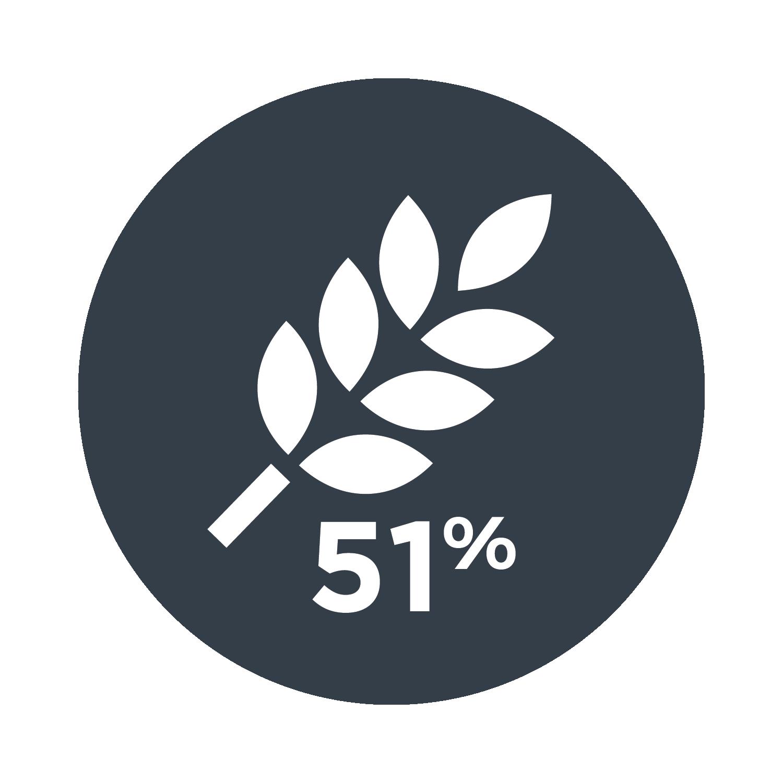 51% Whole Grain
